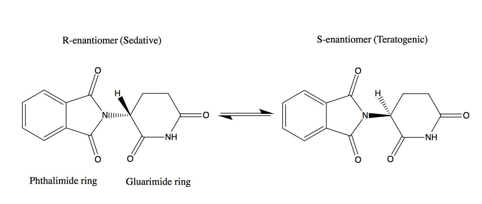 Thalidomide R and S -enantiomers